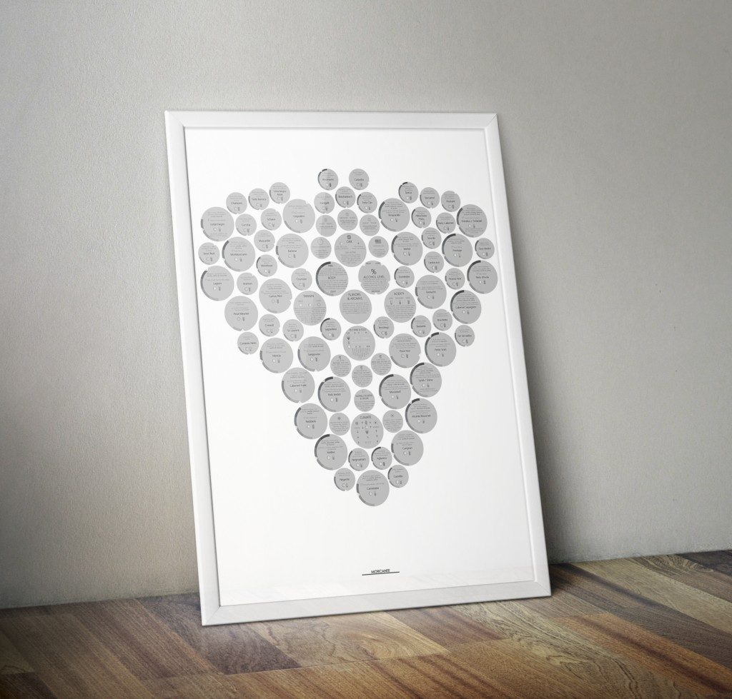 the cluster white wine map
